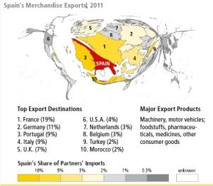 Informe DHL 2012